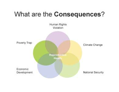 JSI- What are the consequences
